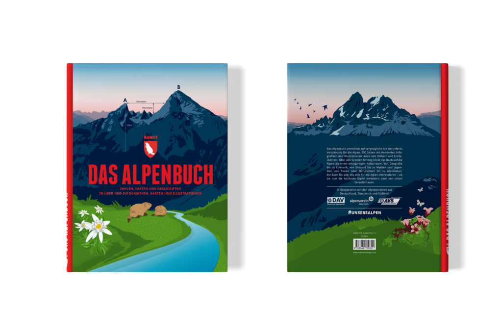 Alpenbuch Rezension